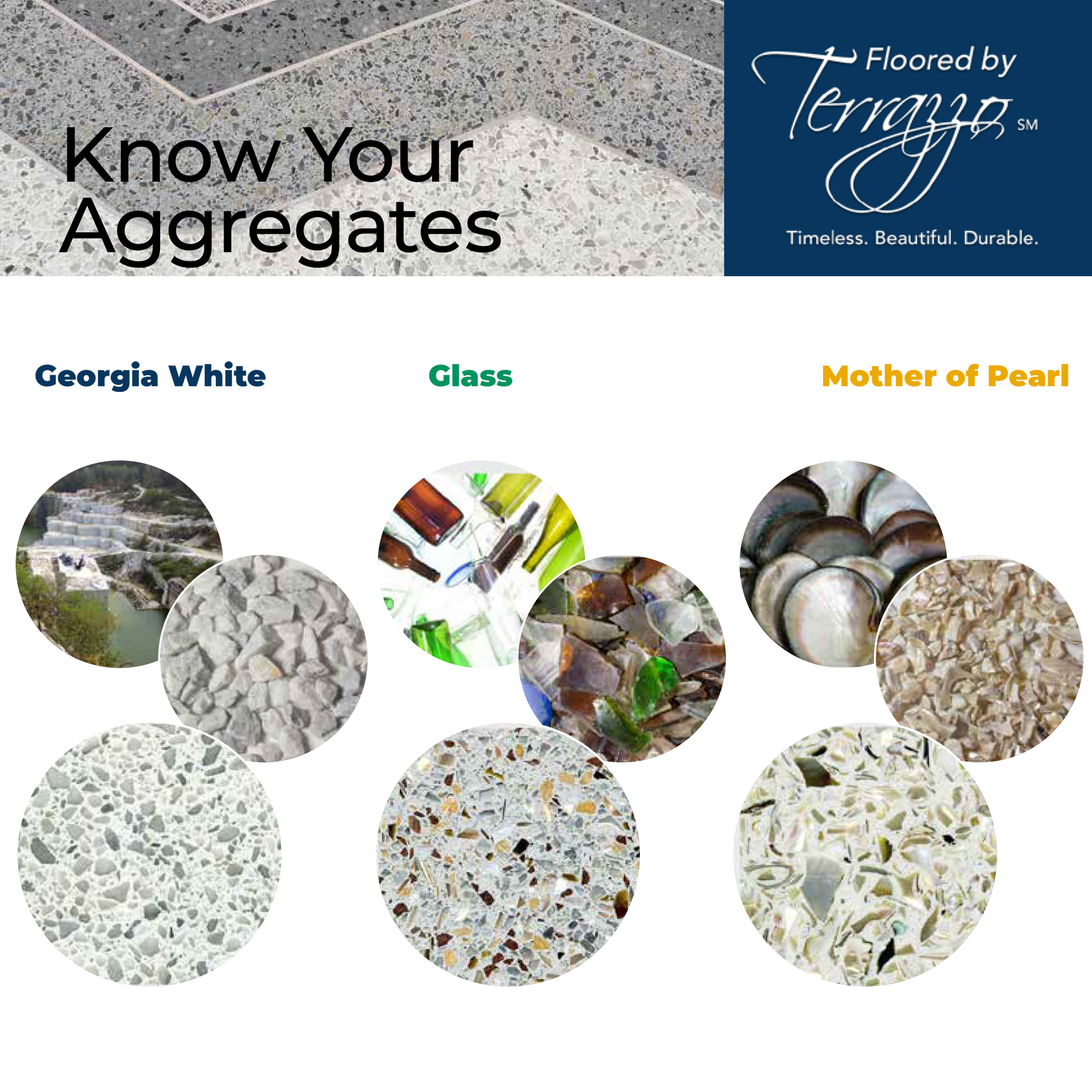 Know Your Aggregates